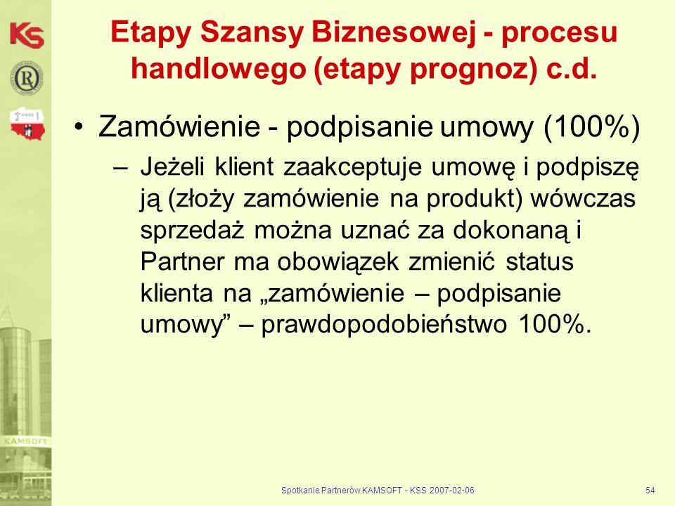Spotkanie Partnerów KAMSOFT - KSS 2007-02-0654 Etapy Szansy Biznesowej - procesu handlowego (etapy prognoz) c.d. Zamówienie - podpisanie umowy (100%)