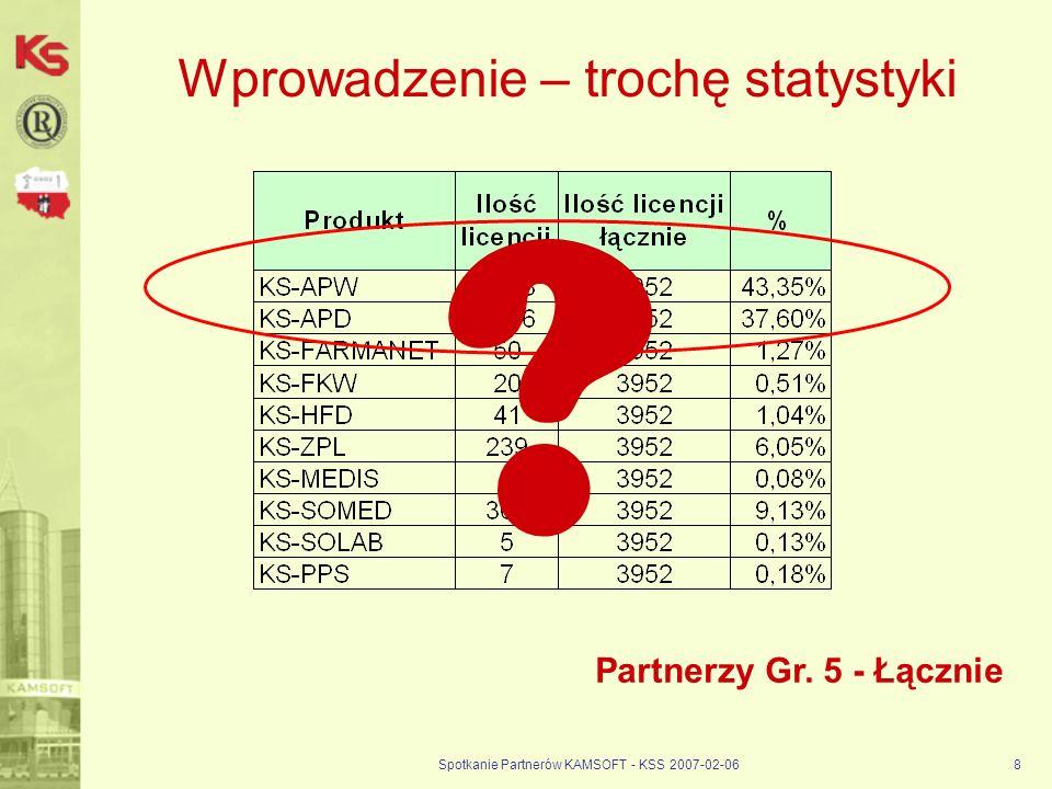 Spotkanie Partnerów KAMSOFT - KSS 2007-02-068 Wprowadzenie – trochę statystyki Partnerzy Gr. 5 - Łącznie ?