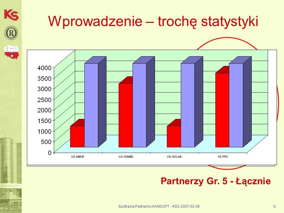 Spotkanie Partnerów KAMSOFT - KSS 2007-02-069 Wprowadzenie – trochę statystyki Partnerzy Gr. 5 - Łącznie