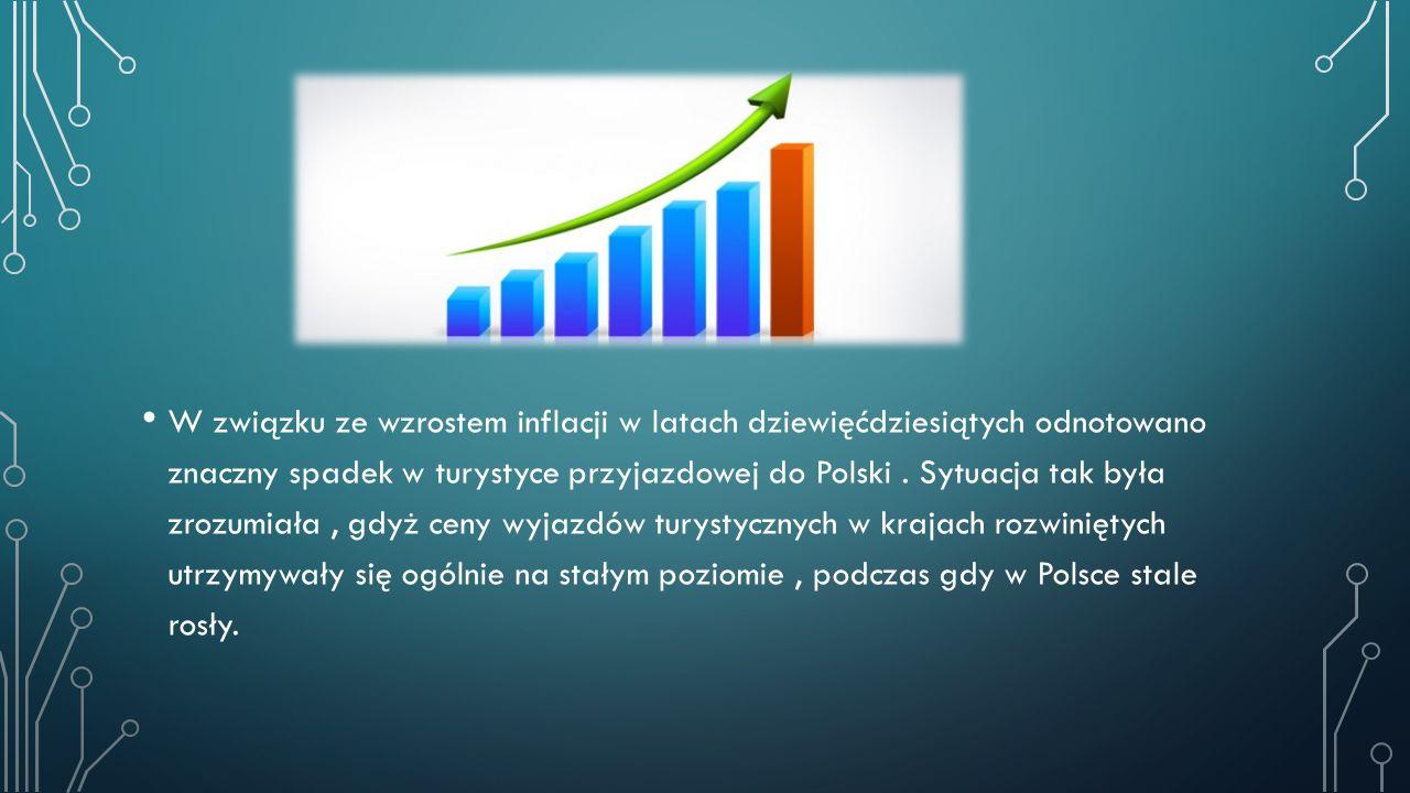 W związku ze wzrostem inflacji w latach dziewięćdziesiątych odnotowano znaczny spadek w turystyce przyjazdowej do Polski. Sytuacja tak była zrozumiała