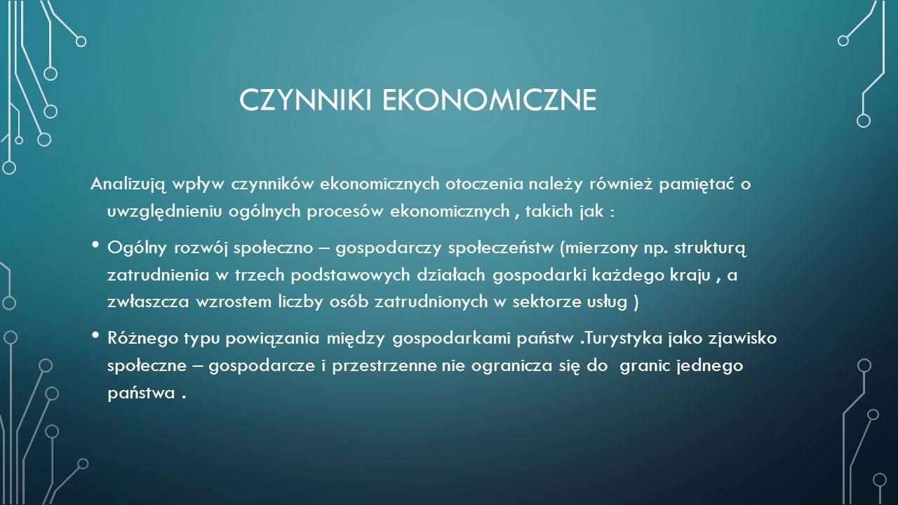 CZYNNIKI EKONOMICZNE Analizują wpływ czynników ekonomicznych otoczenia należy również pamiętać o uwzględnieniu ogólnych procesów ekonomicznych, takich