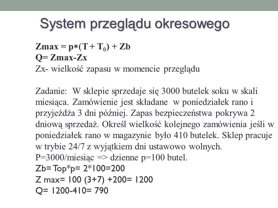 Zmax = p T + T 0 ) + Zb Q= Zmax-Zx Zx- wielkość zapasu w momencie przeglądu Zadanie: W sklepie sprzedaje się 3000 butelek soku w skali miesiąca. Zamów
