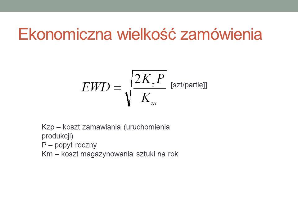 Ekonomiczna wielkość zamówienia Kzp – koszt zamawiania (uruchomienia produkcji) P – popyt roczny Km – koszt magazynowania sztuki na rok [szt/partię]]