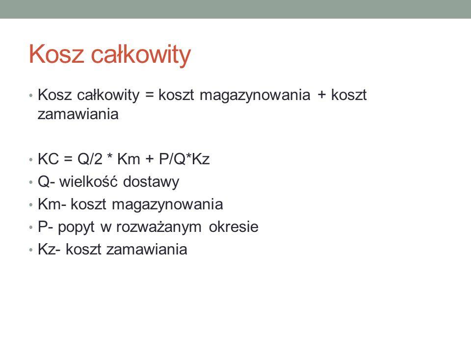 Kosz całkowity Kosz całkowity = koszt magazynowania + koszt zamawiania KC = Q/2 * Km + P/Q*Kz Q- wielkość dostawy Km- koszt magazynowania P- popyt w r