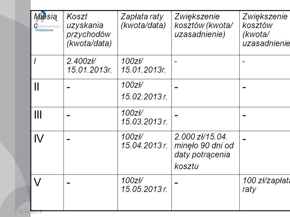 12.03.2014 Miesią c Koszt uzyskania przychodów (kwota/data) Zapłata raty (kwota/data) Zwiększenie kosztów (kwota/ uzasadnienie) I2.400zł/ 15.01.2013r.