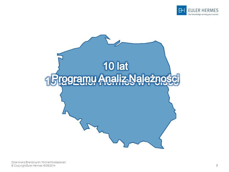 2 Dział Analiz Branżowych / Michał Modrzejewski © Copyright Euler Hermes 16/05/2014