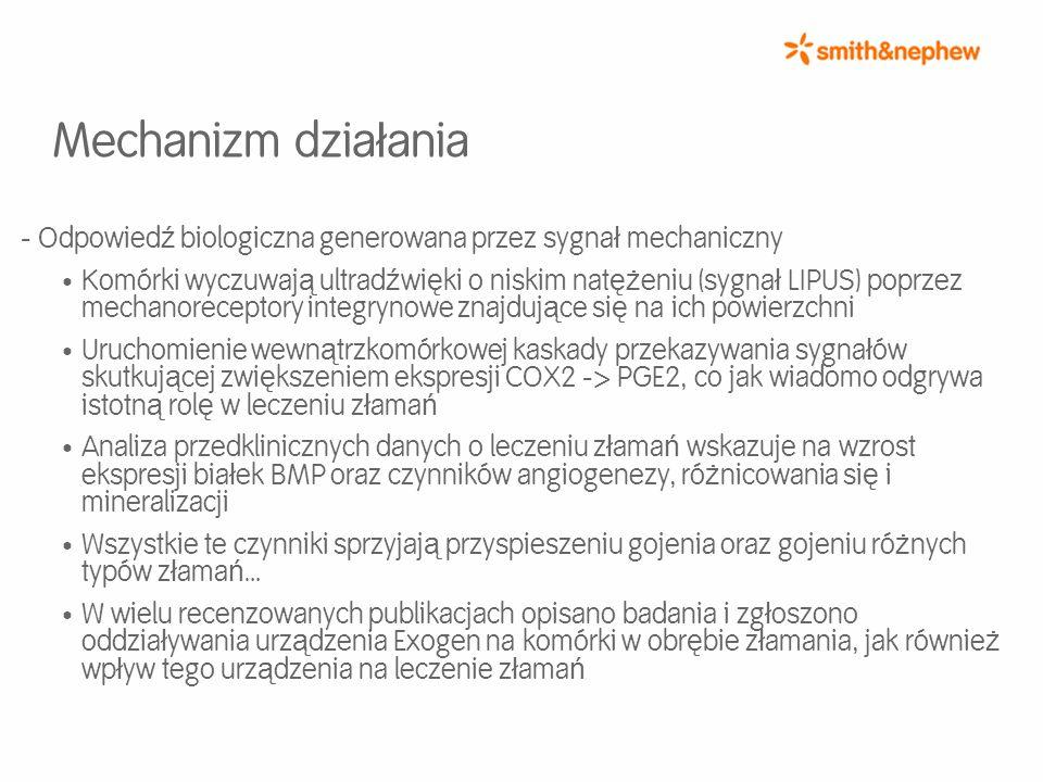 EXOGEN Express (150 impulsów) 2 9 00 pln (1 impuls=19, 33 )