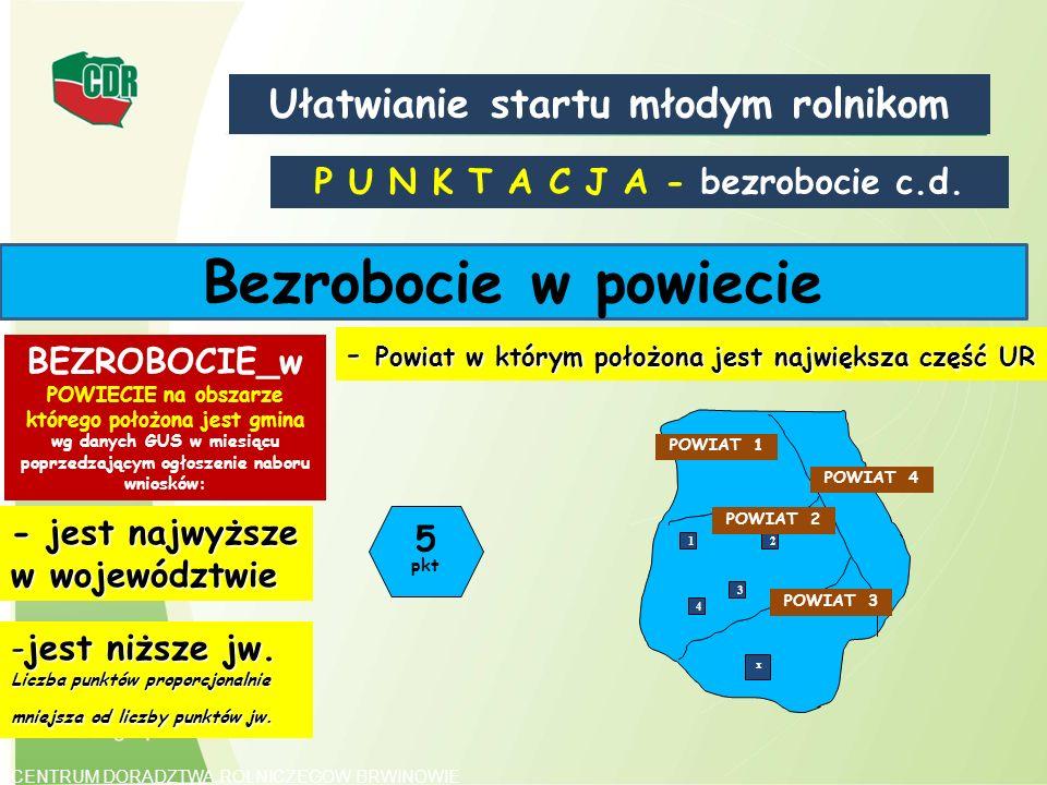 Bezrobocie w powiecie P U N K T A C J A - bezrobocie c.d. BEZROBOCIE_w POWIECIE na obszarze którego położona jest gmina wg danych GUS w miesiącu poprz