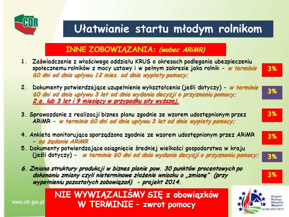 INNE ZOBOWIĄZANIA: (wobec ARiMR) w terminie 60 dni od dnia upływu 12 mies. od dnia wypłaty pomocy; 1.Zaświadczenie z właściwego oddziału KRUS o okresa