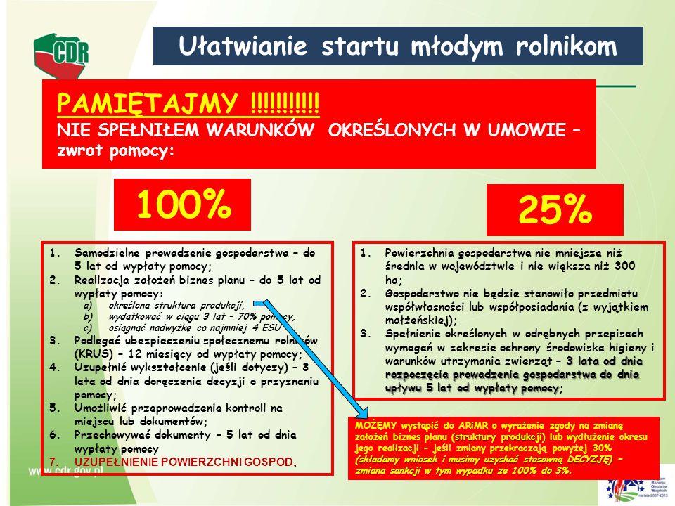 PAMIĘTAJMY !!!!!!!!!!! NIE SPEŁNIŁEM WARUNKÓW OKREŚLONYCH W UMOWIE – zwrot pomocy: 100% 1.Samodzielne prowadzenie gospodarstwa – do 5 lat od wypłaty p