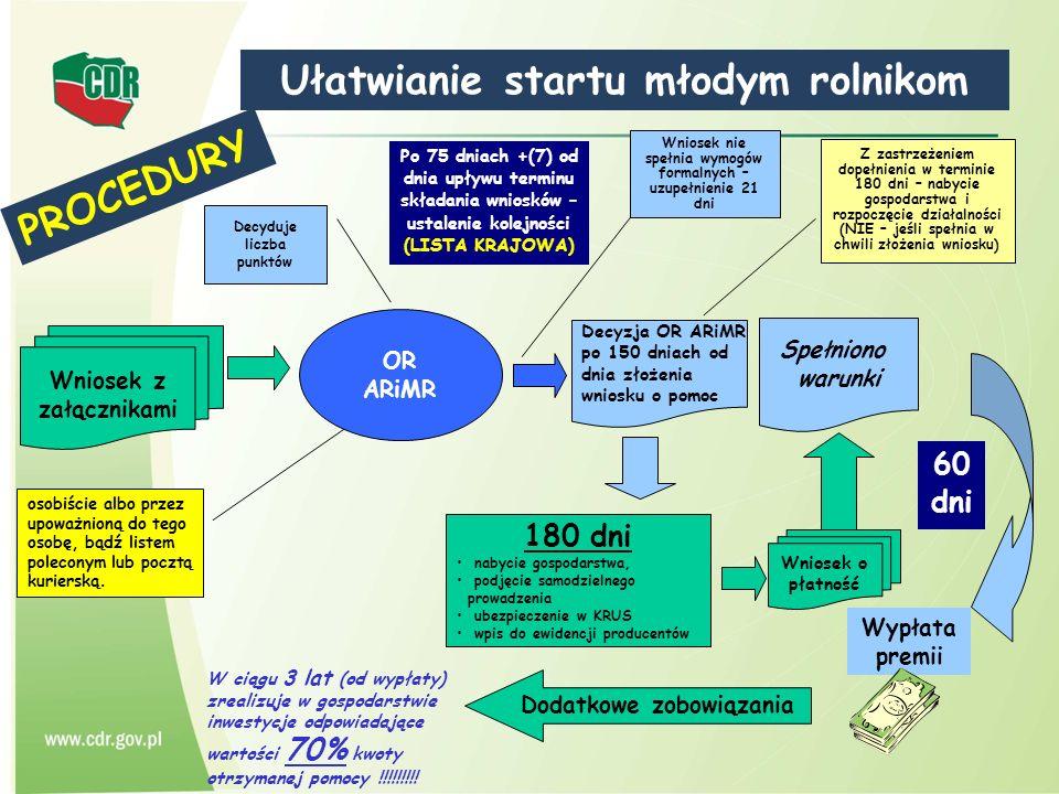 PROCEDURY Wniosek z załącznikami 180 dni nabycie gospodarstwa, podjęcie samodzielnego prowadzenia ubezpieczenie w KRUS wpis do ewidencji producentów S