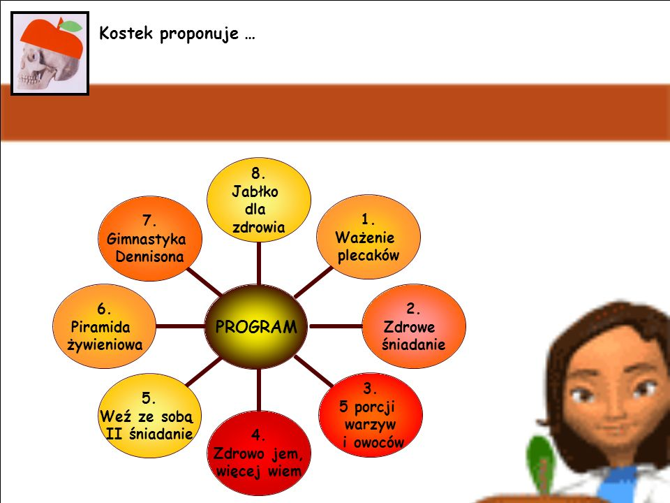 PROGRAM 8.Jabłko dla zdrowia 1. Ważenie plecaków 2.