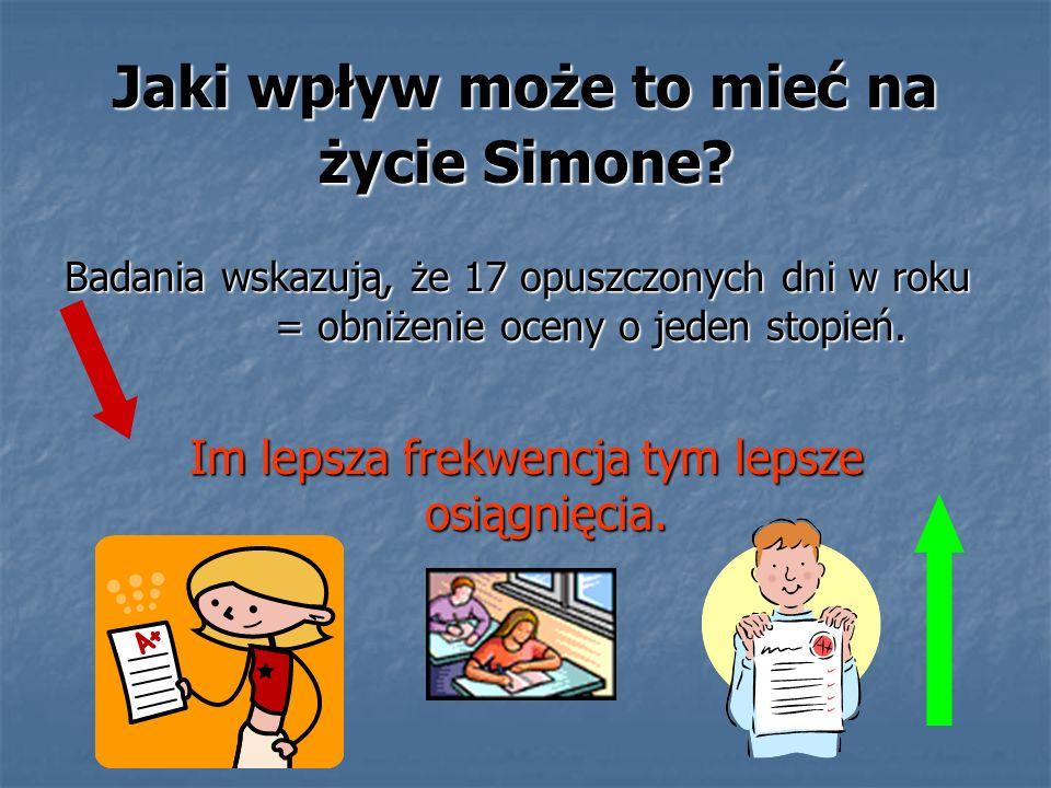 Jaki wpływ może to mieć na życie Simone? Badania wskazują, że 17 opuszczonych dni w roku = obniżenie oceny o jeden stopień. Im lepsza frekwencja tym l