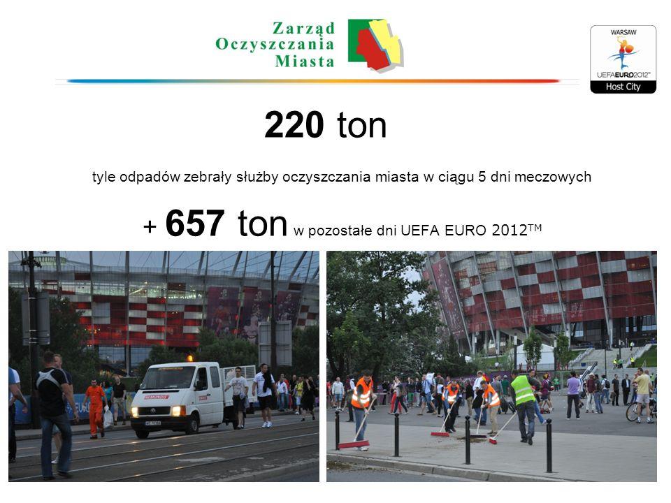 4 220 ton tyle odpadów zebrały służby oczyszczania miasta w ciągu 5 dni meczowych + 657 ton w pozostałe dni UEFA EURO 2012 TM