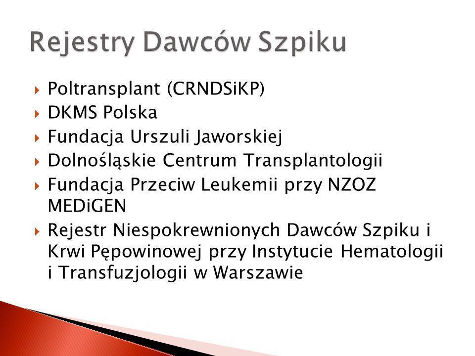 Poltransplant (CRNDSiKP) DKMS Polska Fundacja Urszuli Jaworskiej Dolnośląskie Centrum Transplantologii Fundacja Przeciw Leukemii przy NZOZ MEDiGEN Rejestr Niespokrewnionych Dawców Szpiku i Krwi Pępowinowej przy Instytucie Hematologii i Transfuzjologii w Warszawie