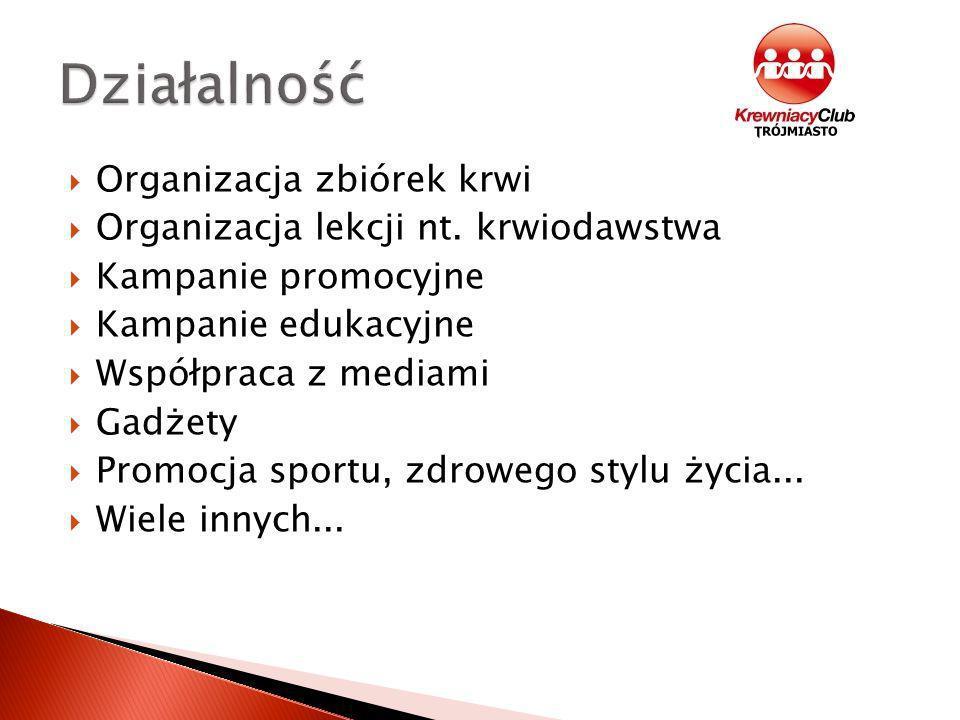 Organizacja zbiórek krwi Organizacja lekcji nt. krwiodawstwa Kampanie promocyjne Kampanie edukacyjne Współpraca z mediami Gadżety Promocja sportu, zdr