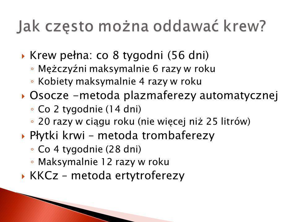 Krew pełna: co 8 tygodni (56 dni) Mężczyźni maksymalnie 6 razy w roku Kobiety maksymalnie 4 razy w roku Osocze -metoda plazmaferezy automatycznej Co 2 tygodnie (14 dni) 20 razy w ciągu roku (nie więcej niż 25 litrów) Płytki krwi – metoda trombaferezy Co 4 tygodnie (28 dni) Maksymalnie 12 razy w roku KKCz – metoda ertytroferezy