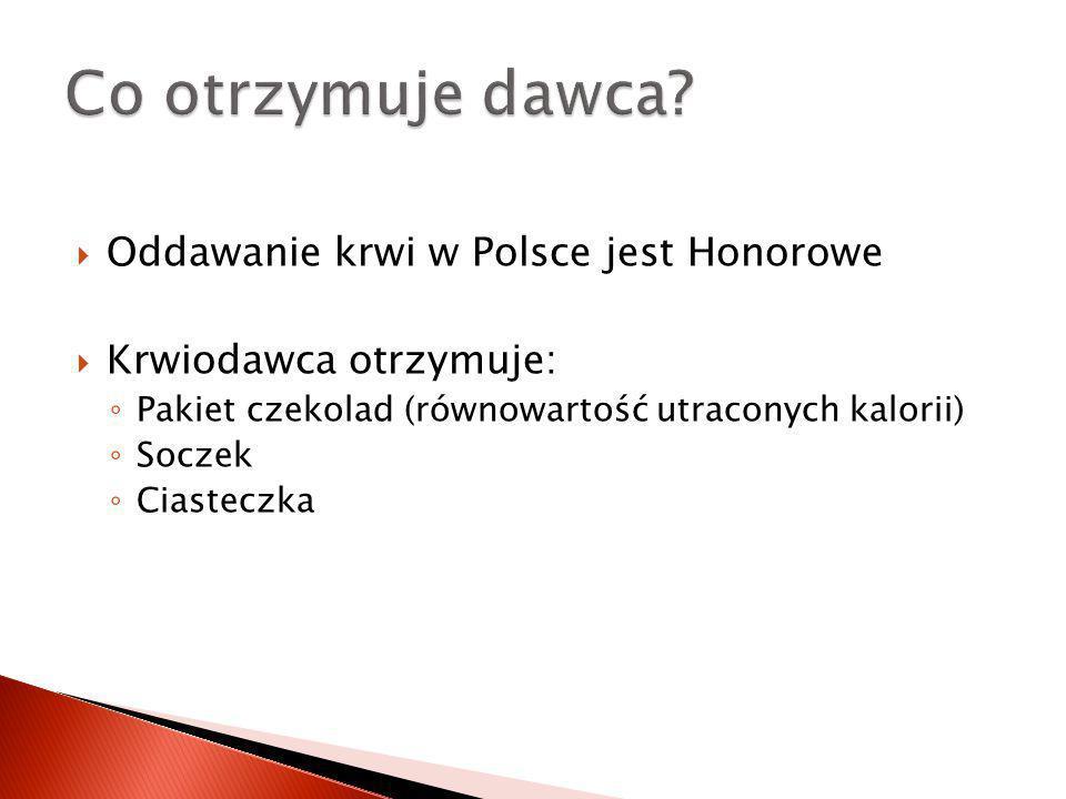 Oddawanie krwi w Polsce jest Honorowe Krwiodawca otrzymuje: Pakiet czekolad (równowartość utraconych kalorii) Soczek Ciasteczka