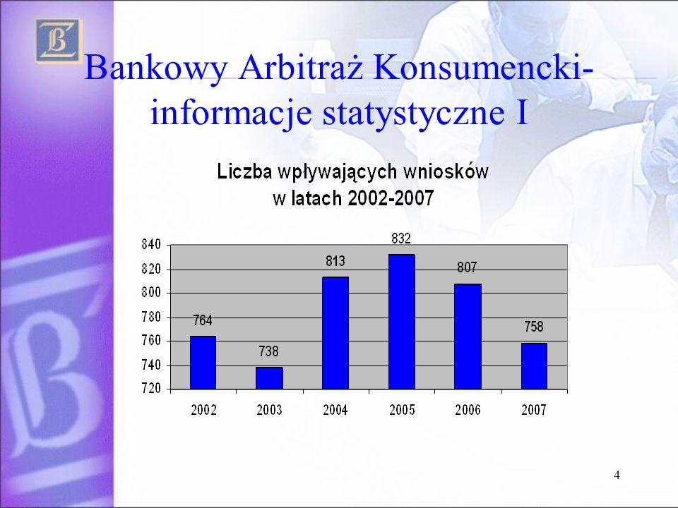 5 Bankowy Arbitraż Konsumencki- informacje statystyczne II
