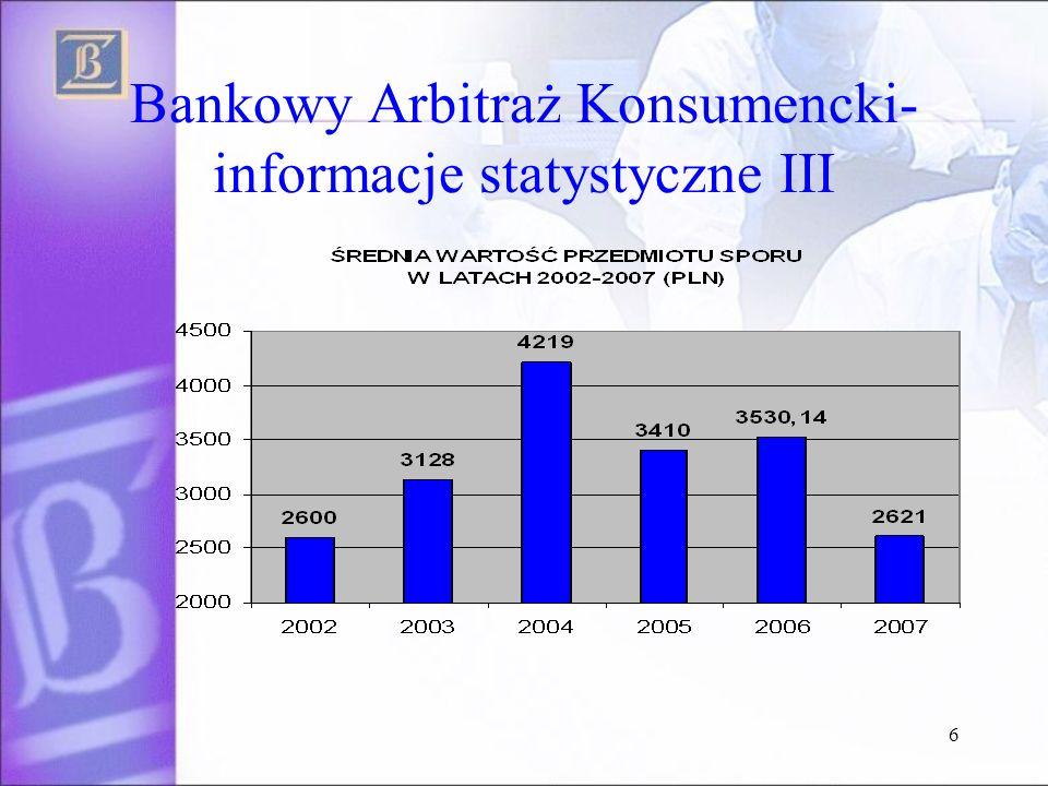 6 Bankowy Arbitraż Konsumencki- informacje statystyczne III