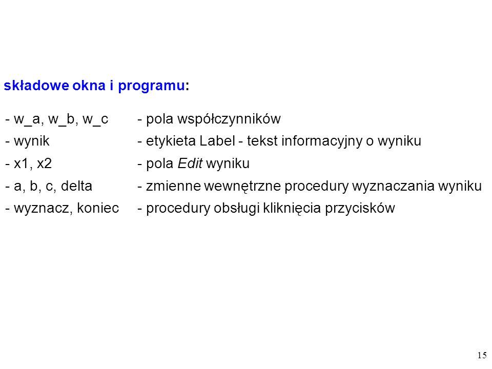 składowe okna i programu: - w_a, w_b, w_c- pola współczynników - wynik- etykieta Label - tekst informacyjny o wyniku - x1, x2- pola Edit wyniku - a, b