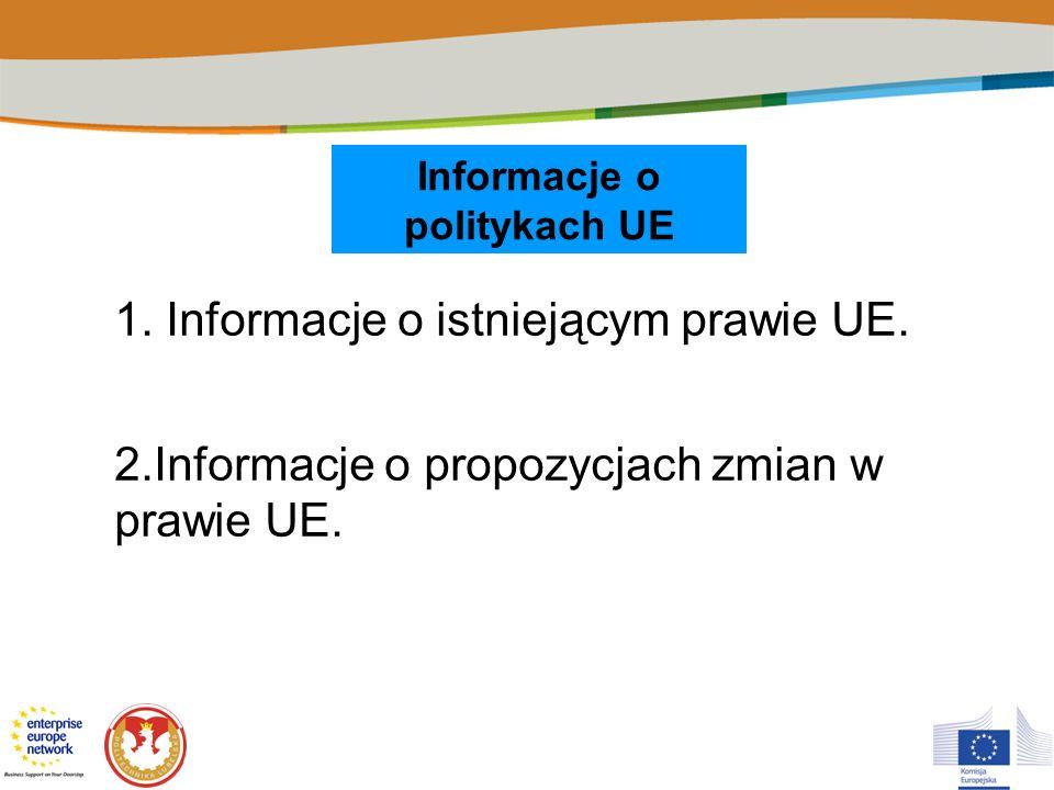 Informacje o politykach UE 1. Informacje o istniejącym prawie UE. 2.Informacje o propozycjach zmian w prawie UE.
