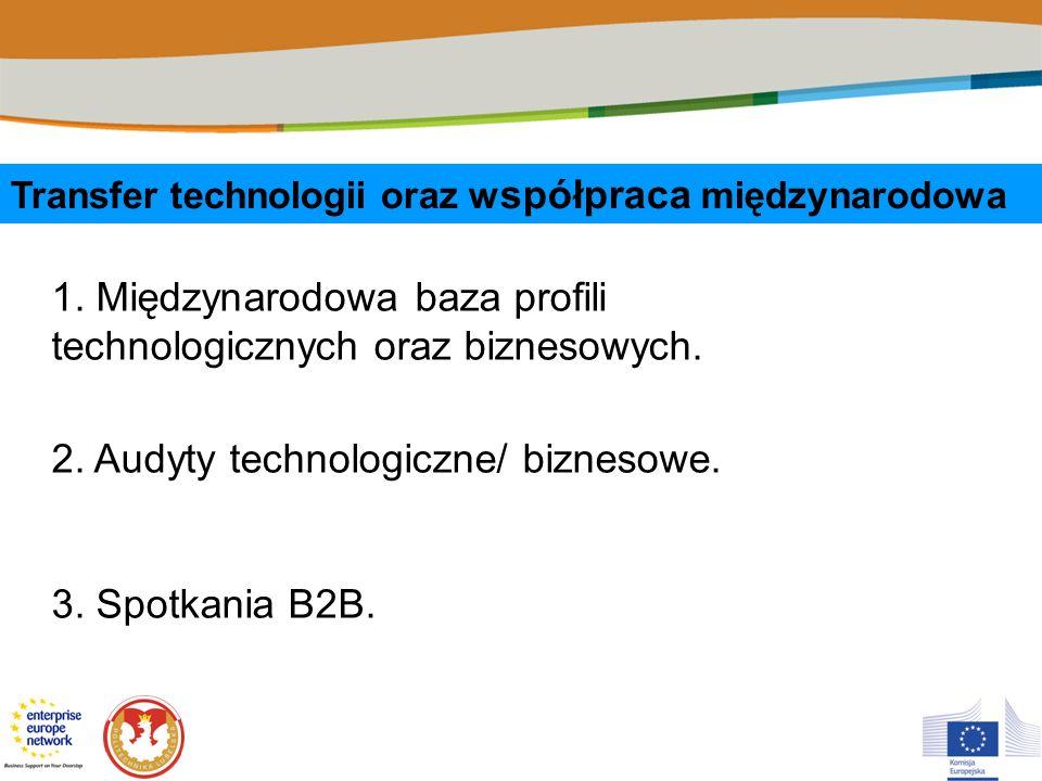 Transfer technologii oraz w spółpraca międzynarodowa 1. Międzynarodowa baza profili technologicznych oraz biznesowych. 2. Audyty technologiczne/ bizne