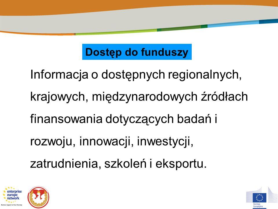 Contact: Tomasz Kuraś Enterprise Europe Network Lublin University of Technology een.ec.europa.eu een.pollub.pl een@pollub.pl +48 81 538 42 70