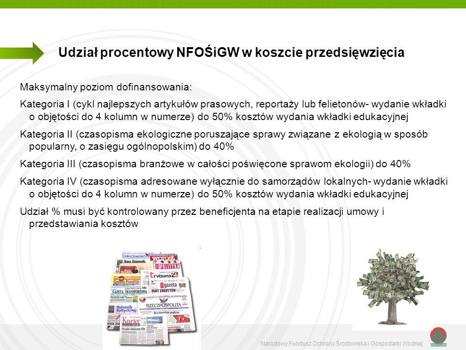 Narodowy Fundusz Ochrony Środowiska i Gospodarki Wodnej Udział procentowy NFOŚiGW w koszcie przedsięwzięcia Maksymalny poziom dofinansowania: Kategori