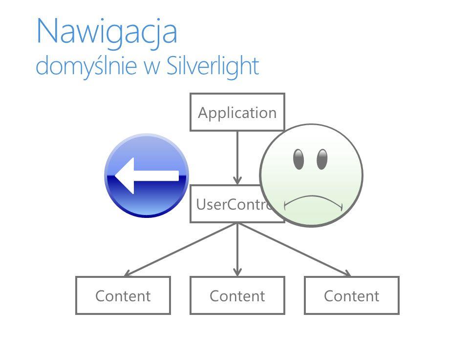 Nawigacja domyślnie w Silverlight Application UserControl Content