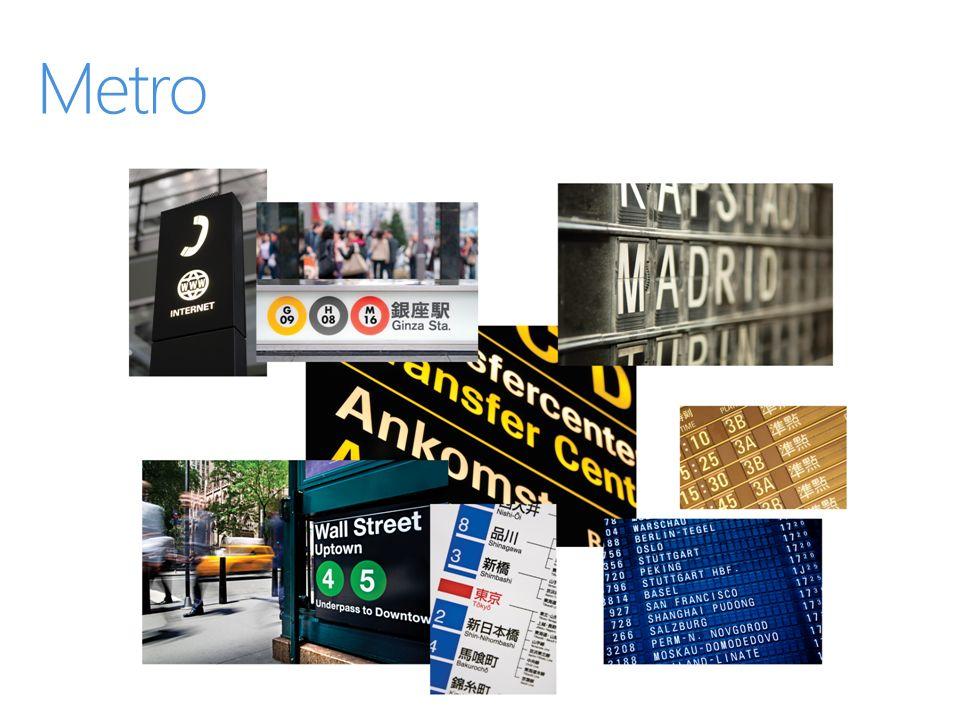 Metro w Windows Phone 7