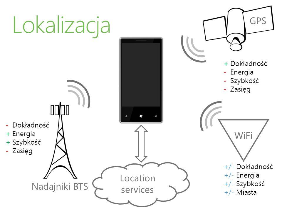 Location services + Dokładność - Energia - Szybkość - Zasięg - Dokładność + Energia + Szybkość - Zasięg +/- Dokładność +/- Energia +/- Szybkość +/- Miasta GPS