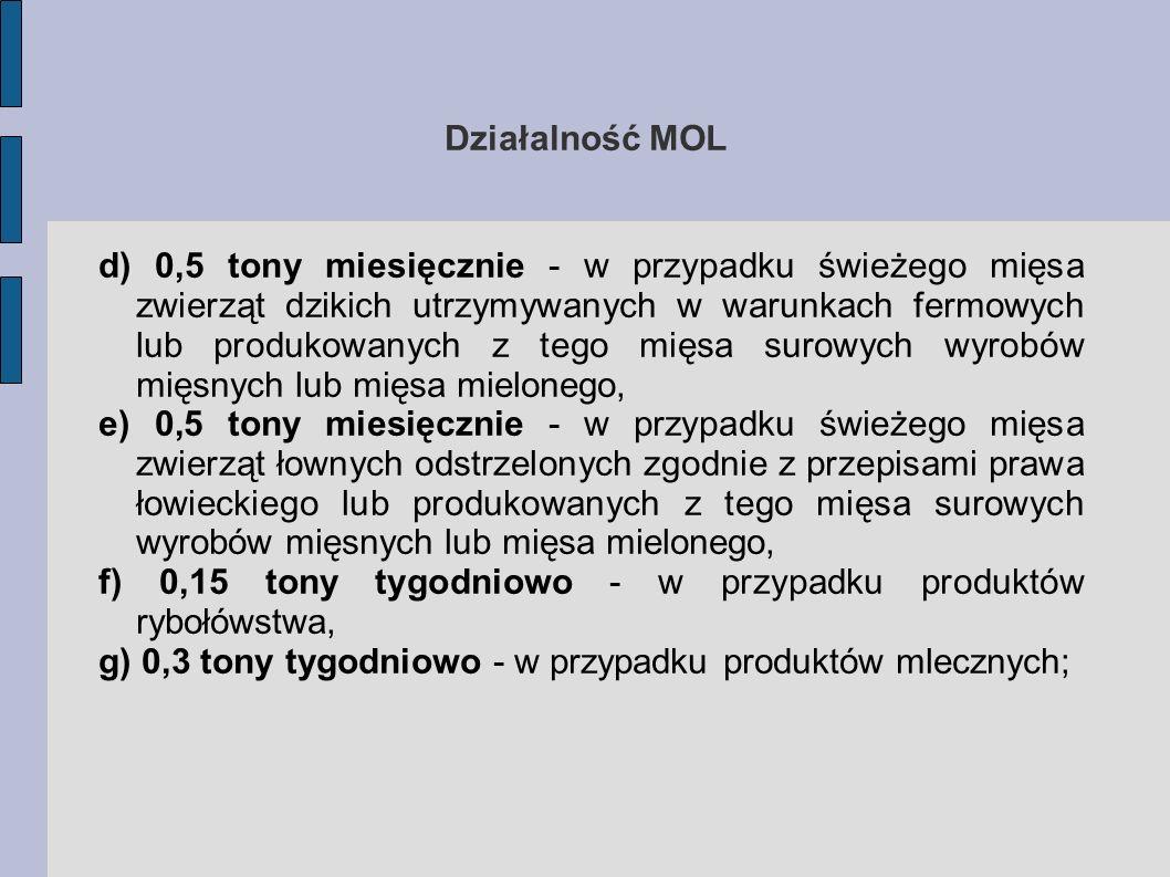 Działalność MOL d) 0,5 tony miesięcznie - w przypadku świeżego mięsa zwierząt dzikich utrzymywanych w warunkach fermowych lub produkowanych z tego mię