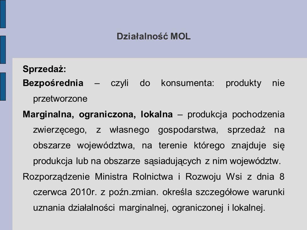 Działalność MOL Sprzedaż: Bezpośrednia – czyli do konsumenta: produkty nie przetworzone Marginalna, ograniczona, lokalna – produkcja pochodzenia zwier