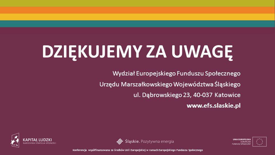 Konferencja współfinansowana ze środków Unii Europejskiej w ramach Europejskiego Funduszu Społecznego DZIĘKUJEMY ZA UWAGĘ Wydział Europejskiego Funduszu Społecznego Urzędu Marszałkowskiego Województwa Śląskiego ul.