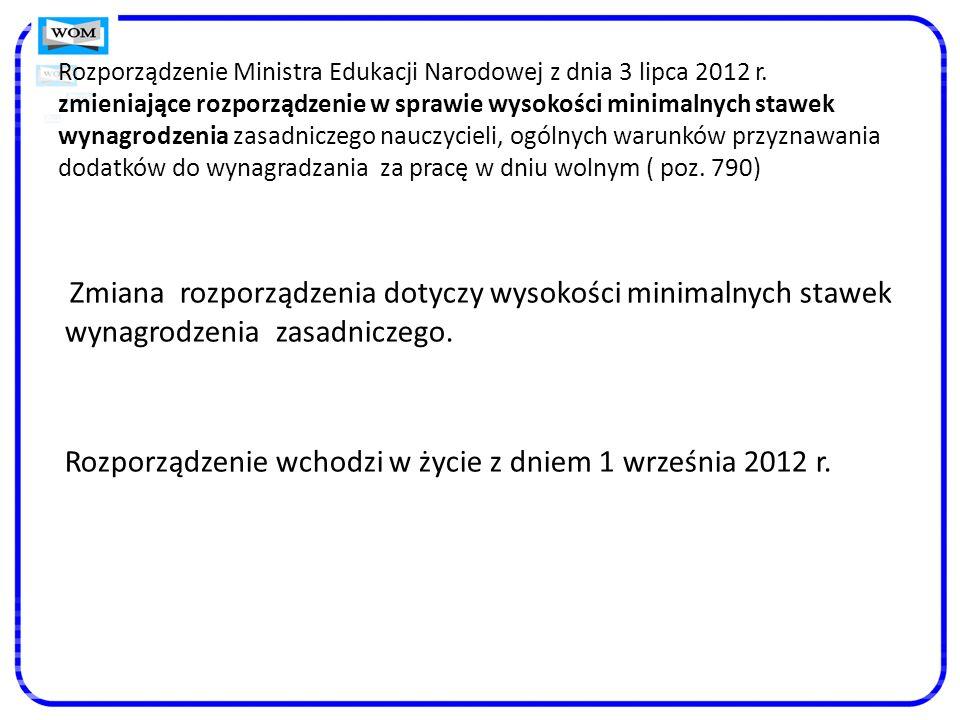 Rozporządzenie Ministra Edukacji Narodowej z dnia 3 lipca 2012 r.