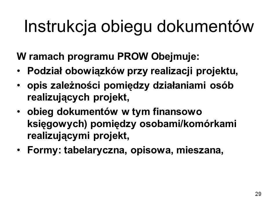 30 Zarządzanie projektem a finanse projektu Procedury zarządzania jednostką (zarządzenia, uchwały, polecenia służbowe) Specyfika realizacji projektu (zespoły zadaniowe z różnych komórek jednostki) Procedura zarządzania projektem a inne procedury (obiegu dokumentów, polityka rachunkowości, archiwizacyjna)