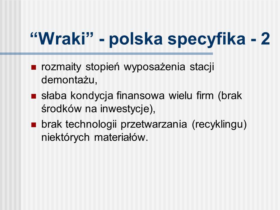 Wraki - polska specyfika - 2 rozmaity stopień wyposażenia stacji demontażu, słaba kondycja finansowa wielu firm (brak środków na inwestycje), brak technologii przetwarzania (recyklingu) niektórych materiałów.