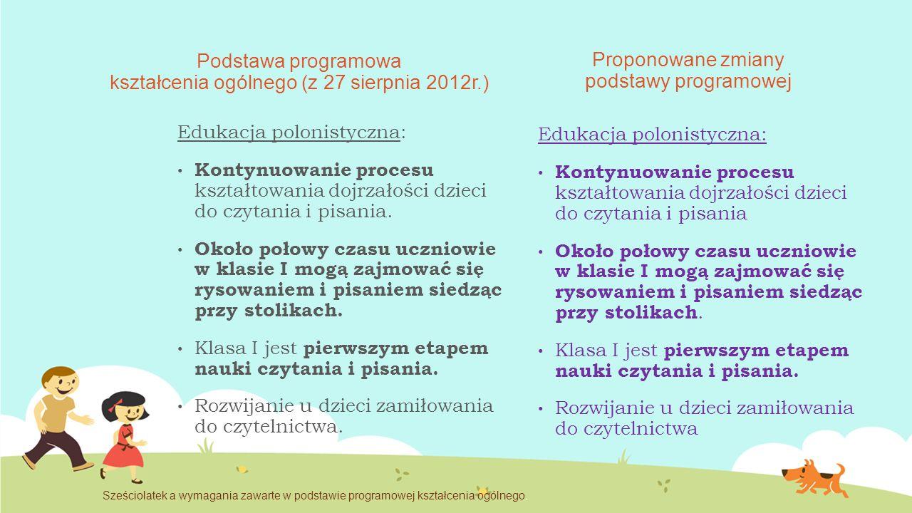 Podstawa programowa kształcenia ogólnego (z 27 sierpnia 2012r.) Edukacja polonistyczna: Kontynuowanie procesu kształtowania dojrzałości dzieci do czytania i pisania.