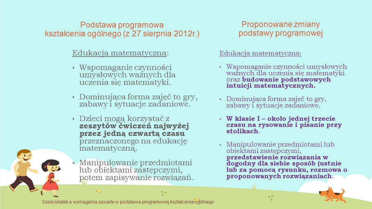 Podstawa programowa kształcenia ogólnego (z 27 sierpnia 2012r.) Edukacja matematyczna: Wspomaganie czynności umysłowych ważnych dla uczenia się matematyki.