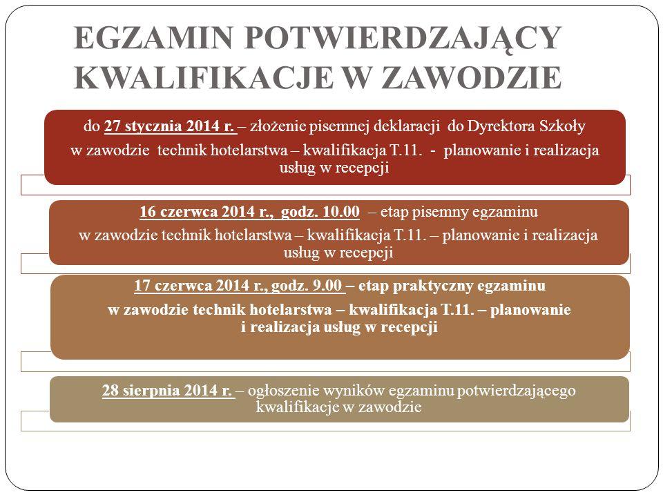 EGZAMIN POTWIERDZAJĄCY KWALIFIKACJE W ZAWODZIE do 27 stycznia 2014 r. – złożenie pisemnej deklaracji do Dyrektora Szkoły w zawodzie technik hotelarstw