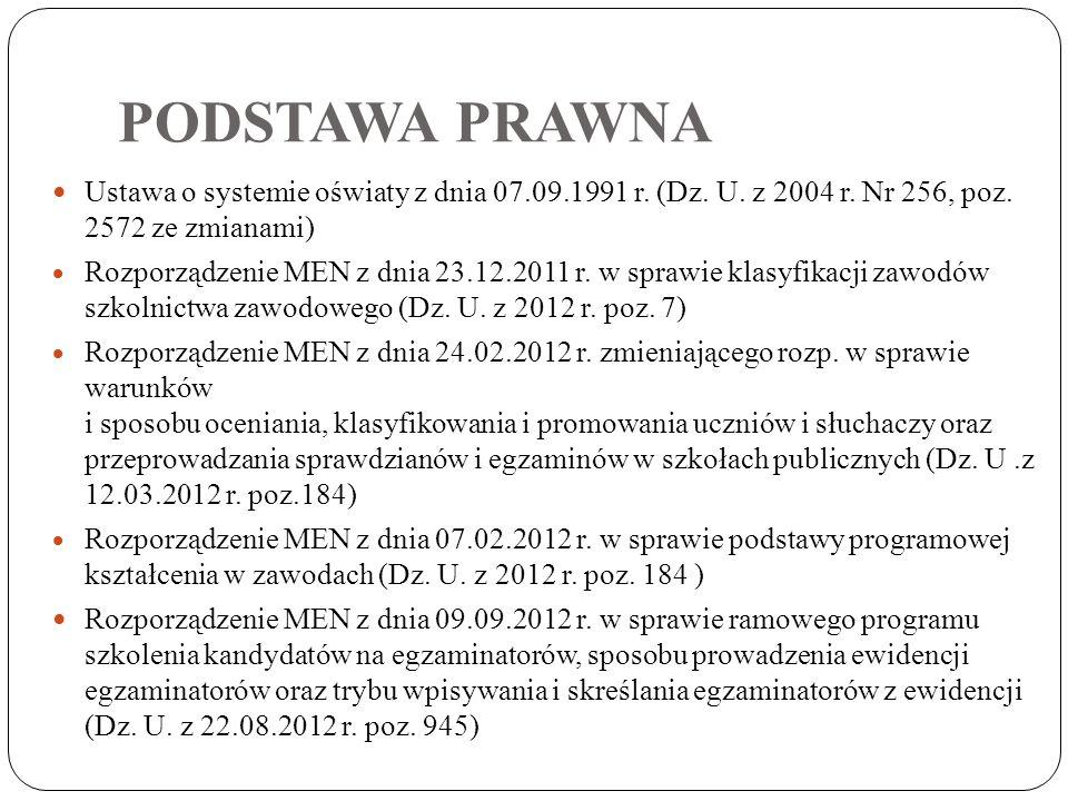 PODSTAWA PRAWNA Ustawa o systemie oświaty z dnia 07.09.1991 r. (Dz. U. z 2004 r. Nr 256, poz. 2572 ze zmianami) Rozporządzenie MEN z dnia 23.12.2011 r