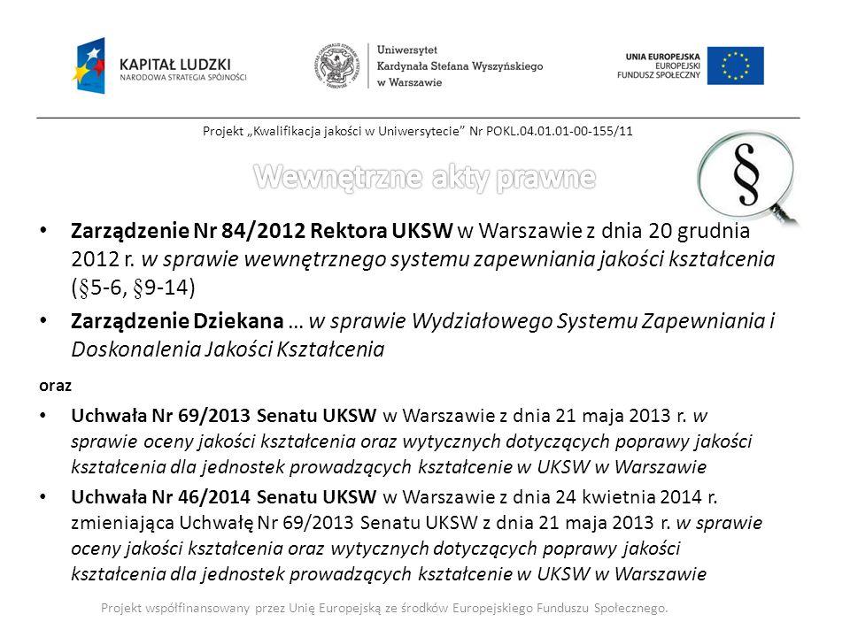 Projekt Kwalifikacja jakości w Uniwersytecie Nr POKL.04.01.01-00-155/11 Zarządzenie Nr 84/2012 Rektora UKSW w Warszawie z dnia 20 grudnia 2012 r.