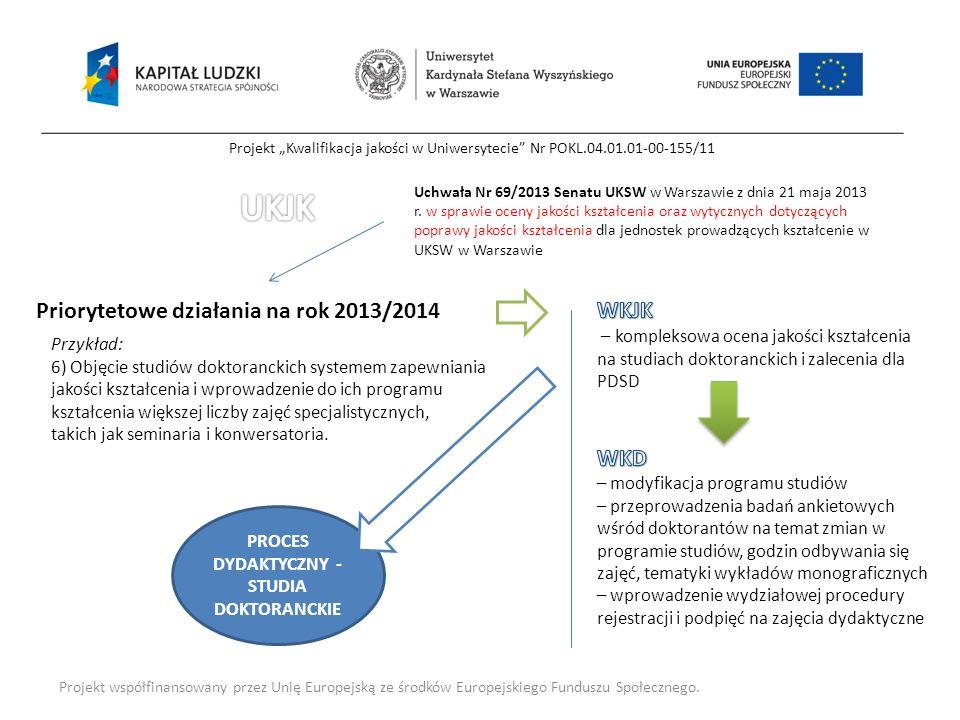 Projekt Kwalifikacja jakości w Uniwersytecie Nr POKL.04.01.01-00-155/11 Projekt współfinansowany przez Unię Europejską ze środków Europejskiego Funduszu Społecznego.