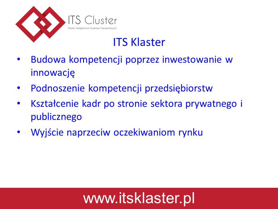 www.itsklaster.pl ITS Klaster Budowa kompetencji poprzez inwestowanie w innowację Podnoszenie kompetencji przedsiębiorstw Kształcenie kadr po stronie sektora prywatnego i publicznego Wyjście naprzeciw oczekiwaniom rynku