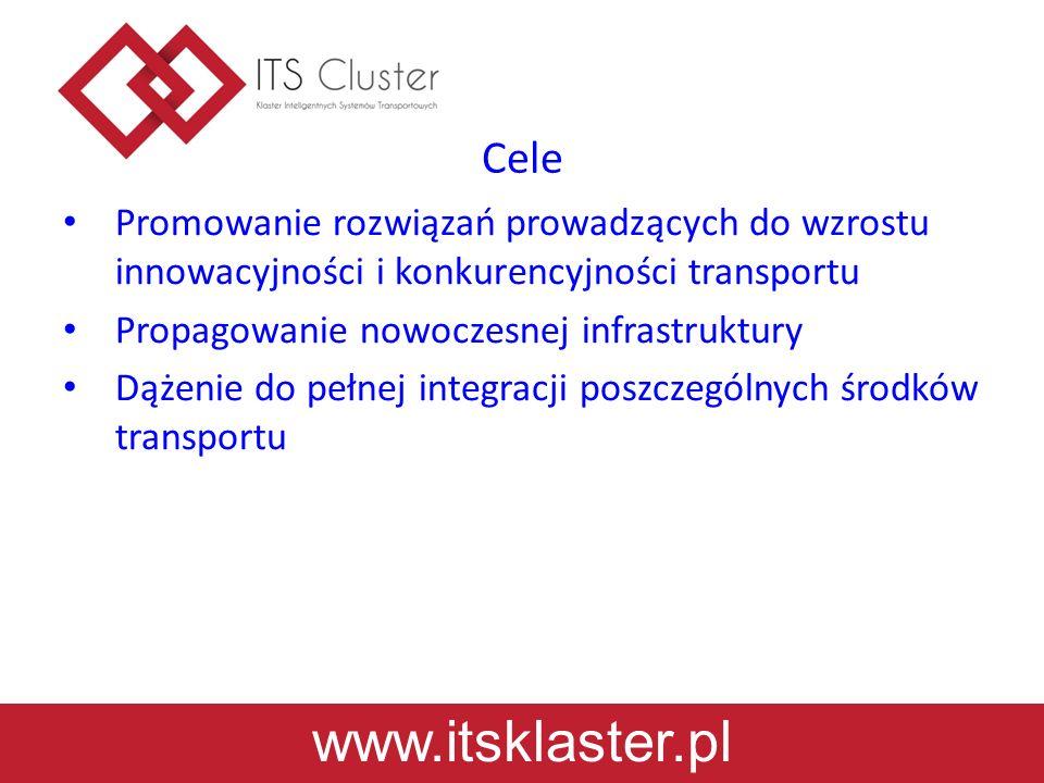 www.itsklaster.pl Krajowe Centrum Kompetencji ITS KCK ITS Standary- zacja Interope- racyjność Integracja Nowe technolo- gie Szkolenia Rozwią- zania modelo- we Wirtualne miasto Modelowe wdrożenia Promocja