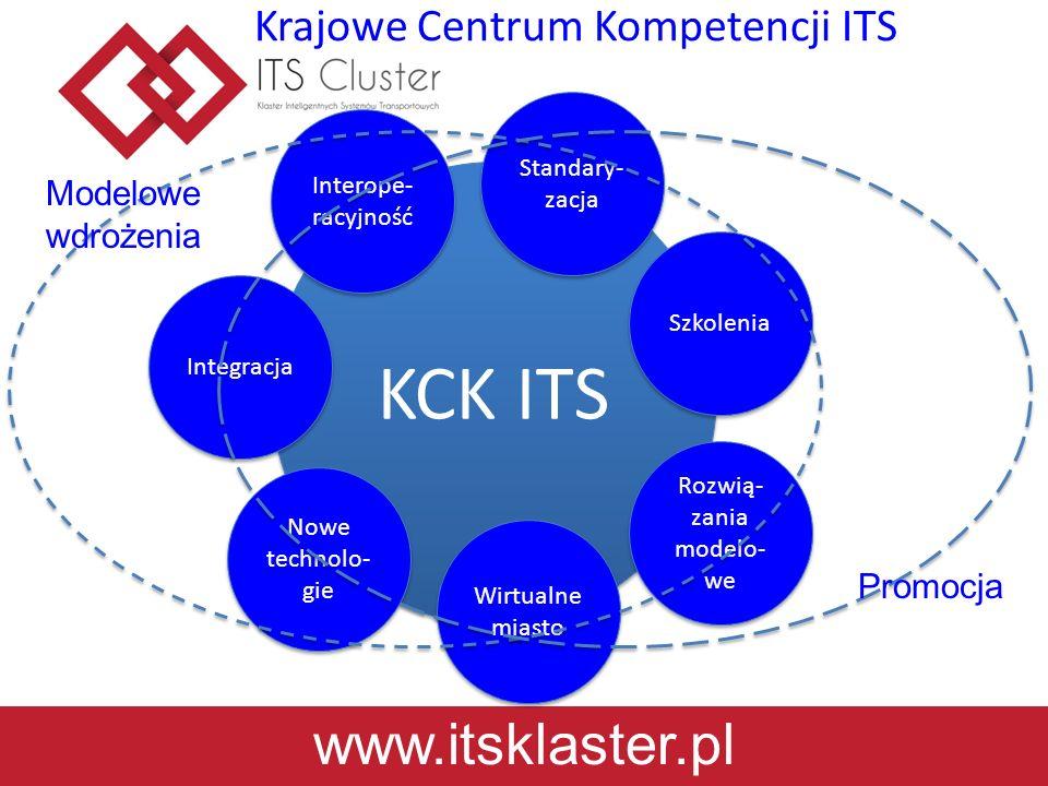 www.itsklaster.pl Marek Litwin, Warszawa 14.01.2014 r. Dziękuję za uwagę