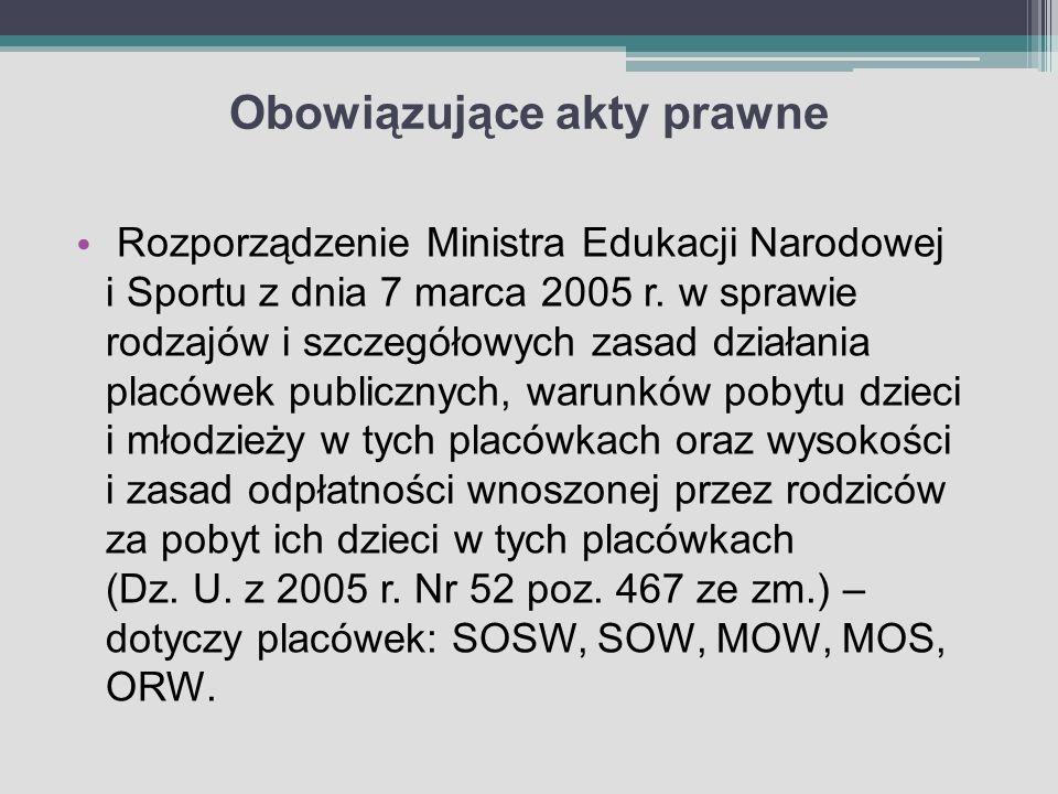 Obowiązujące akty prawne Rozporządzenie Ministra Edukacji Narodowej i Sportu z dnia 7 marca 2005 r.