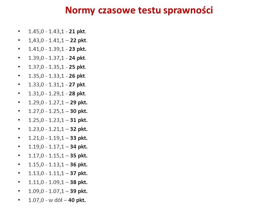 Normy czasowe testu sprawności 1.45,0 - 1.43,1 - 21 pkt. 1,43,0 - 1.41,1 – 22 pkt. 1.41,0 - 1.39,1 - 23 pkt. 1.39,0 - 1.37,1 - 24 pkt. 1.37,0 - 1.35,1