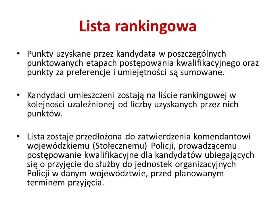 Lista rankingowa Punkty uzyskane przez kandydata w poszczególnych punktowanych etapach postępowania kwalifikacyjnego oraz punkty za preferencje i umie